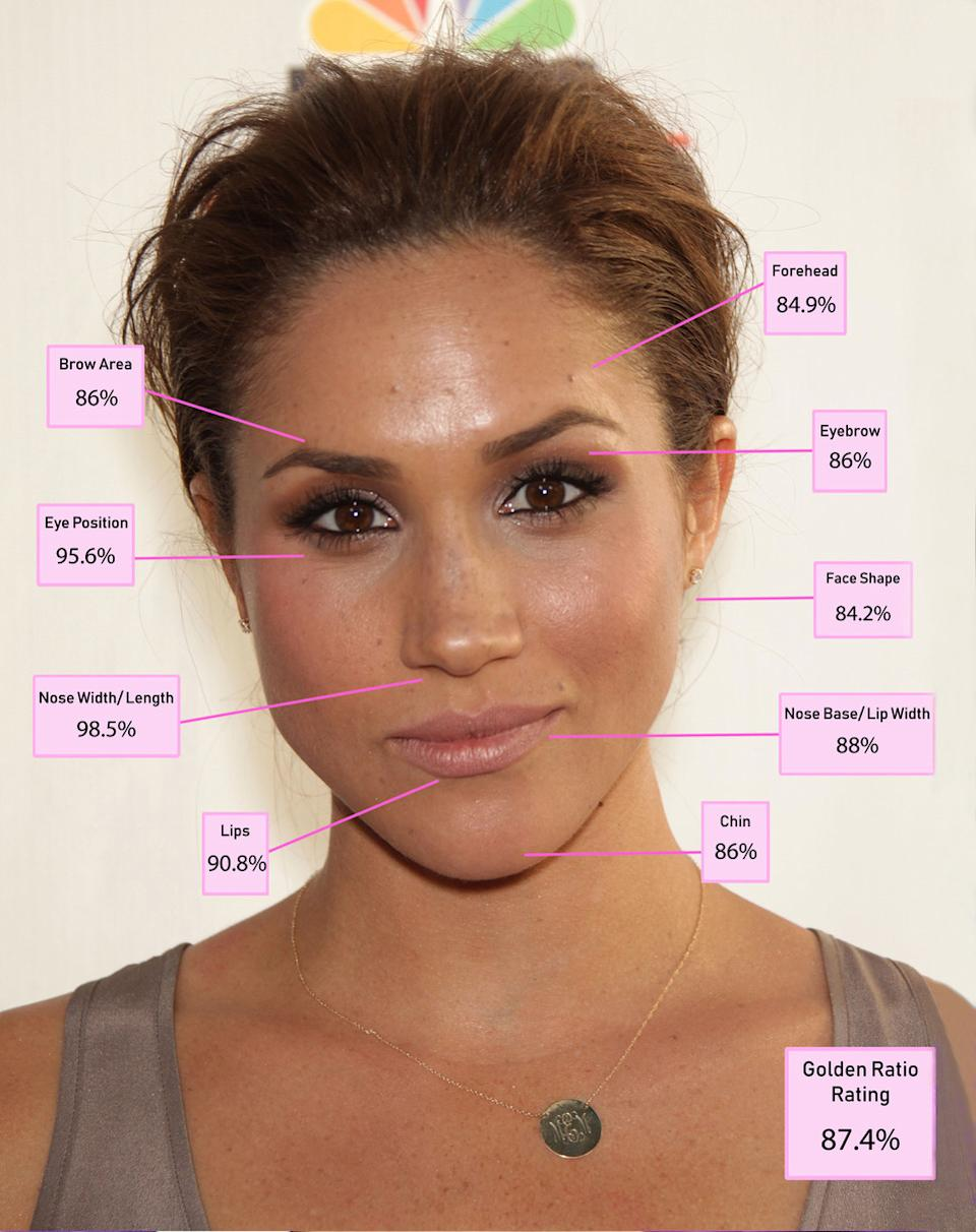 Meghan Markle scored highly in the attractive stakes. (Alamy/Dr Julian De Silva)