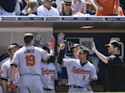 Baltimore Orioles' Chris Davis (19) is congratulated at the dugout after his three-run home run against the San Diego Padres in the eighth inning of a baseball game in San Diego, Wednesday, Aug. 7, 2013. (AP Photo/Lenny Ignelzi)
