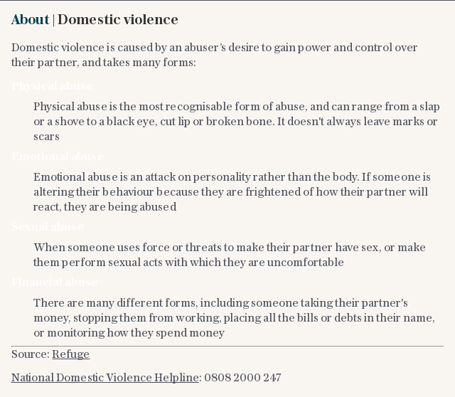 About | Domestic violence