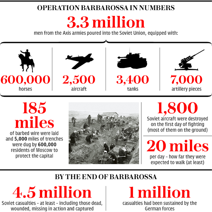 Barbarossa numbers