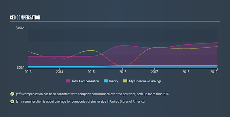 NYSE:ALLY CEO Compensation, June 13th 2019