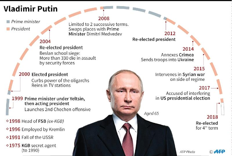 Profile of Russian President Vladimir Putin (AFP Photo/Vincent LEFAI)