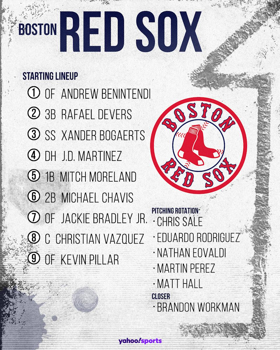 Boston Red Sox projected lineup