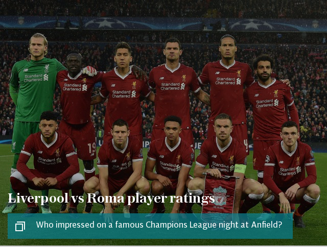 Liverpool vs Roma player ratings