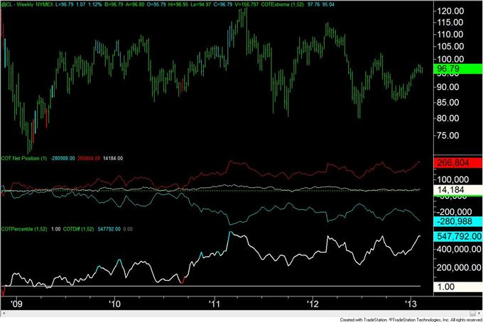 British_Pound_COT_Index_Flips_from_Long_to_Short__body_crude.png, British Pound COT Index Flips from Long to Short