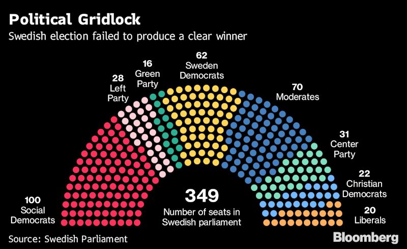 Sweden Ends Historic Political Impasse as Government Is Formed