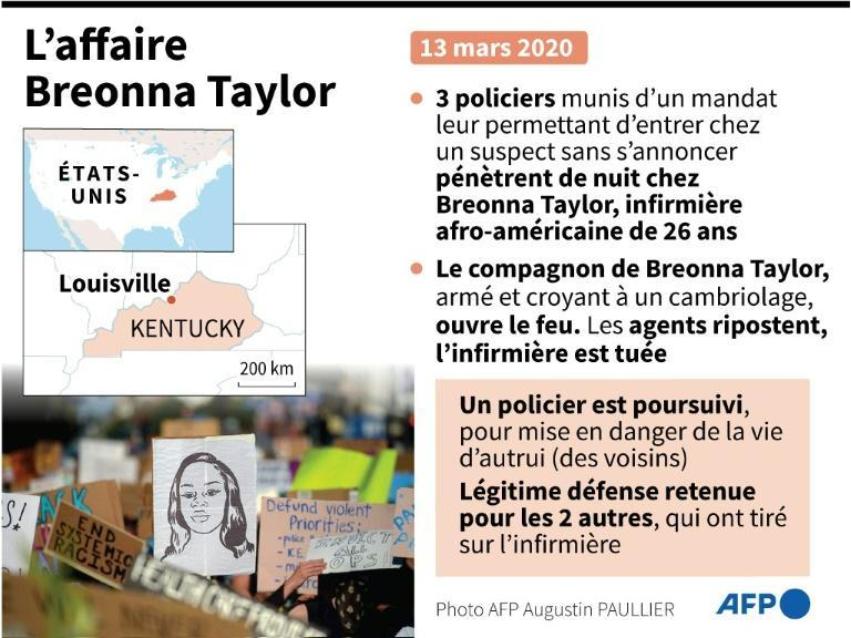 L'affaire Breonna Taylor