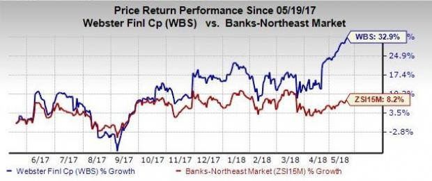 Improvement in capital levels can lead to a ratings upgrade for Webster Financial (WBS).