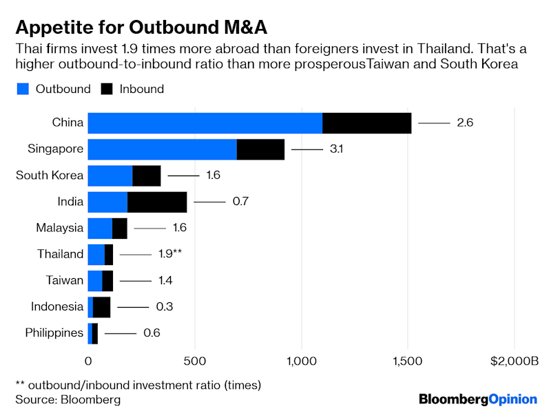 When the Going Gets Tough, Thailand's Billions Get Going