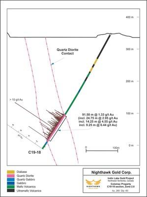 Figure 1. Plan View - Drillhole Locations (CNW Group/Nighthawk Gold Corp.)
