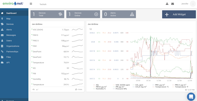 Airthinx IAQ laptop dashboard is way too complicated for me to figure out quickly on my own.