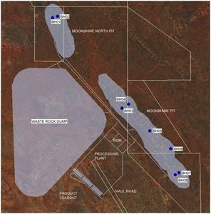 Figure: Lake Giles Iron Project preliminary layout showing planned geotechnical holes.