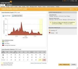 SolarWinds Makes Powerful Network Monitoring Accessible to Masses
