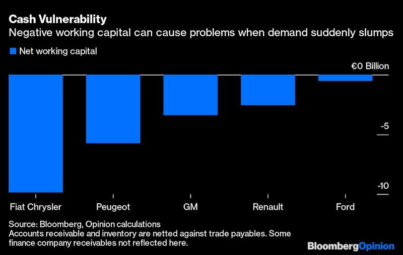 Nimble Corporate Cash Managers Face a Reckoning