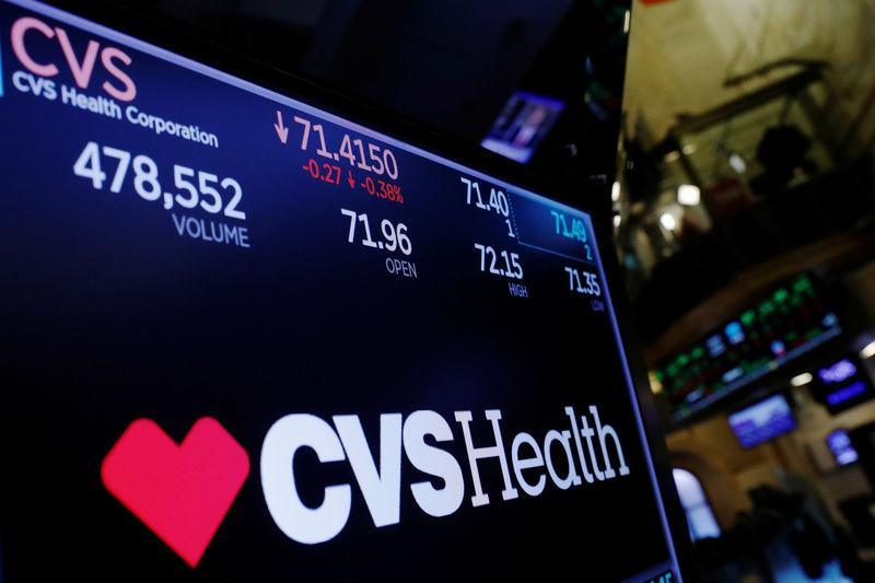 A logo of CVS Health is displayed on a monitor above the floor of the New York Stock Exchange shortly after the opening bell in New York