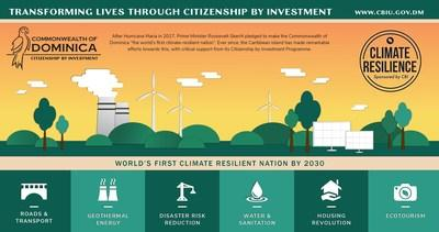 Dominica aims to become the world's first climate-resilient nation, with critical support from the Citizenship by Investment Programme - www.cbiu.gov.dm