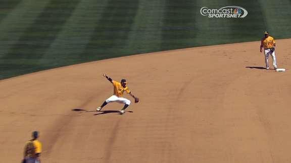 Sweep the leg! Eric Sogard taken out by a broken bat moments after catching a line drive