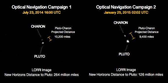 This diagram compares images of Pluto and its large moon Charon, taken in July 2014 and January 2015.