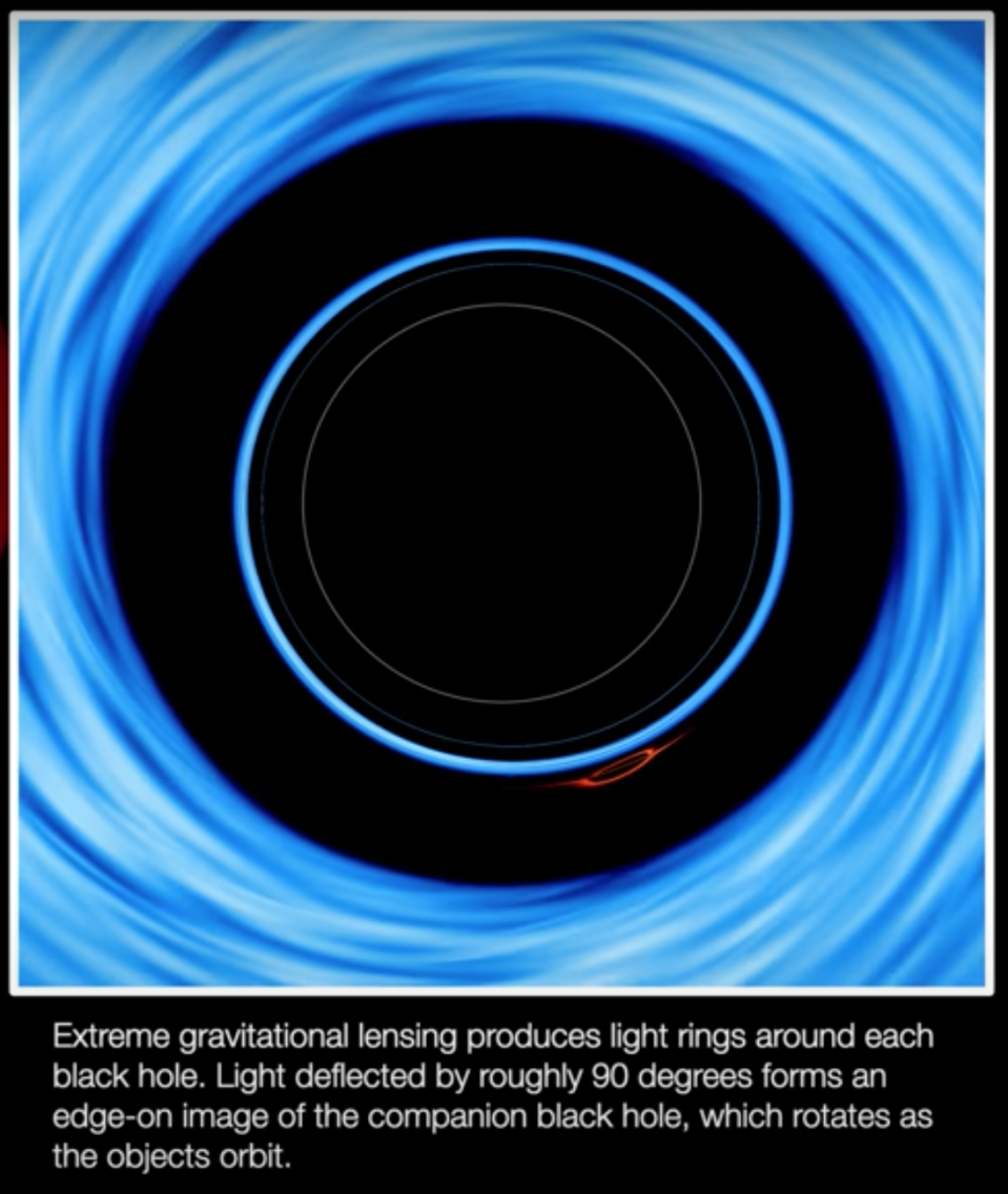 NASA researchers have released a new visualization of binary black holes dancing around each other, and the mind-bending light show they put on.