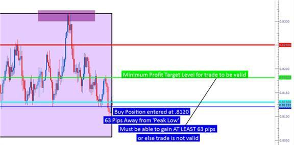 Trading_Ranges_in_Tokyo_body_Picture_12.png, Learn Forex: Trading Tokyo Ranges with Price Action