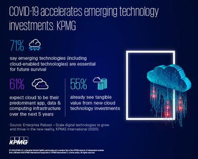 HFS infographic (CNW Group/KPMG LLP)