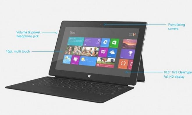 The Surface Pro is compact, flexible, and fast. But the battery life...