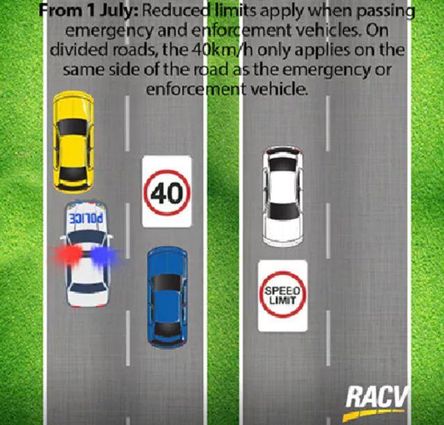 Victoria has implemented similar rules, with drivers required to drop their speed to 40km/h. Source: RACV