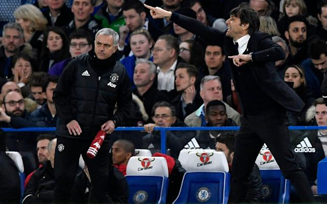 <span>Mourinho has previously questioned Chelsea's adventure</span> <span>Credit: EPA </span>