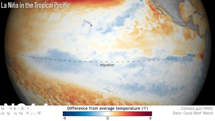 This is what a La Niña looks like: Cooler-than-average sea surface temperatures along the equator is indicative of La Niña in the tropical Pacific Ocean in September 2021.
