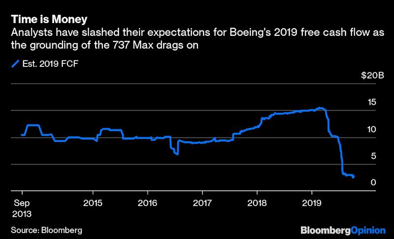 Boeing Separates CEO, Chairman Role Amid 737 MAX Crisis