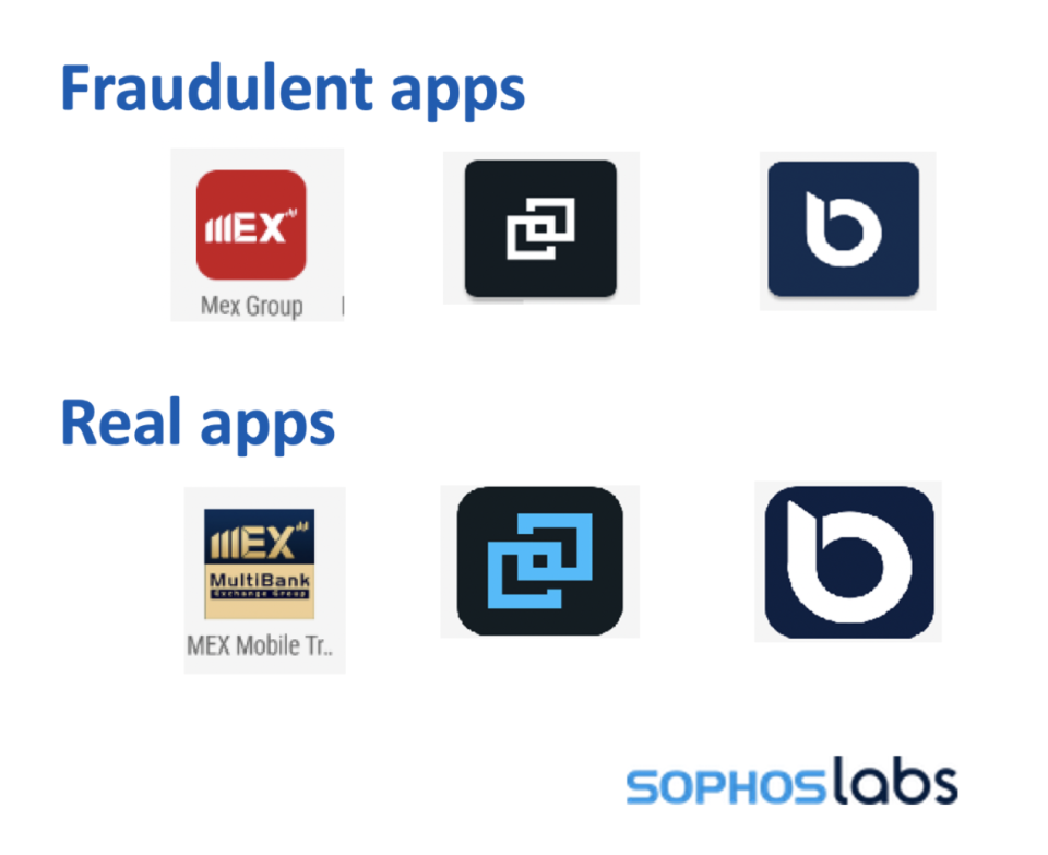 Infographic comparing real trading apps compared to fake apps.