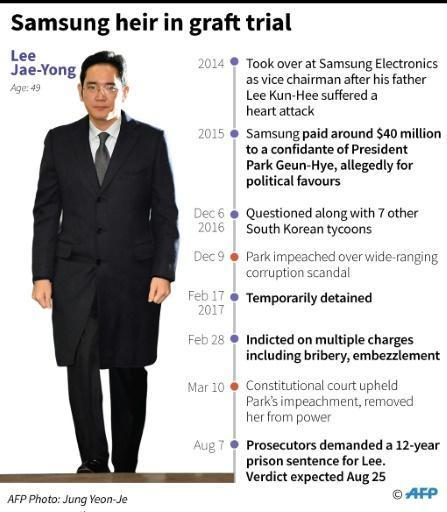 Samsung heir arrives at court for corruption verdict