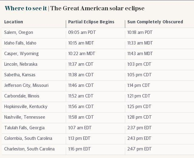 Where to see it | The Great American solar eclipse