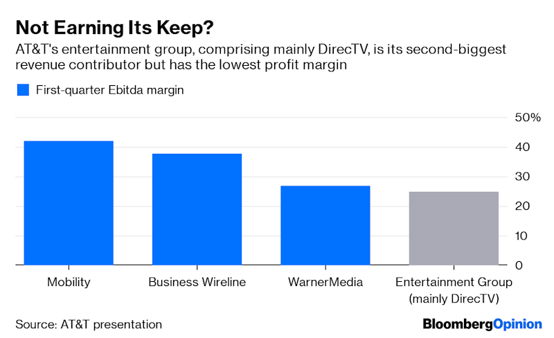 For DirecTV and Dish, It May Be Now or Never