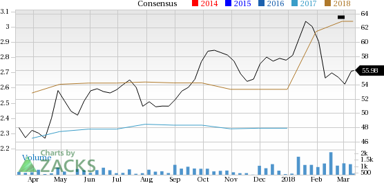 Forward Air (FWRD) has seen solid earnings estimate revision activity over the past month, and belongs to a strong industry as well.
