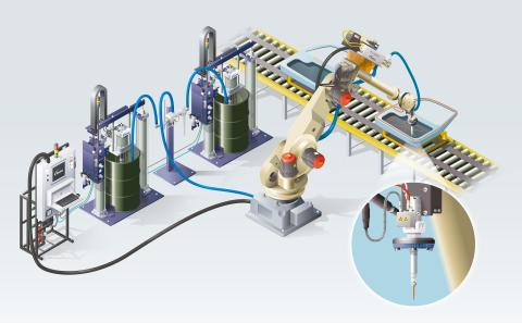 Nordson Industrial Coating Systems Launches New Complete Dispensing Product Line for Automotive Customers