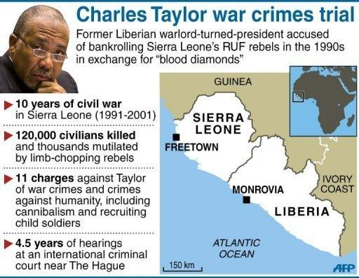 Liberian ex-leader Charles Taylor has been convicted of arming rebels during Sierra Leone's civil war in return for blood diamonds, in an historic verdict for international justice