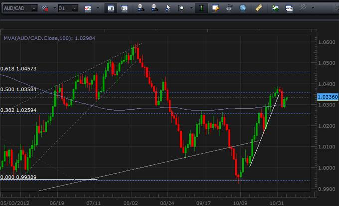 Forex_Strategy_Trading_the_RBA_Rate_Decision_body_Picture_9.png, Forex Strategy: Trading the RBA Rate Decision