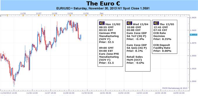 The_Euro_Could_Rally_if_the_ECB_Announces_a_FLS-like_LTRO_body_Picture_1.png, The Euro Could Rally if the ECB Announces a FLS-like LTRO