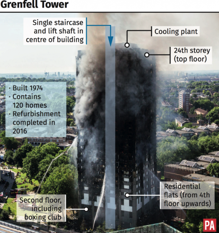 Grenfell Tower is located in West London (Picture: PA)
