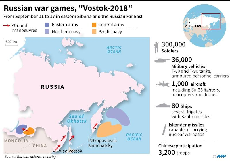 Map showing planned Russian military manoeuvres for