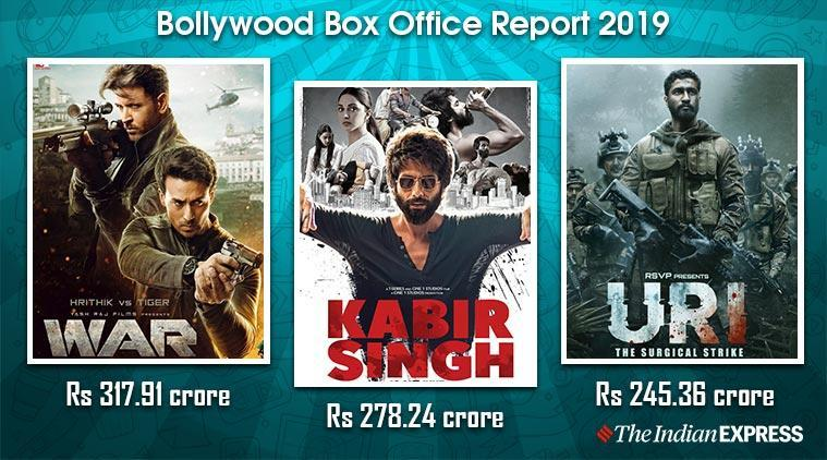 bollywood box office report 2019