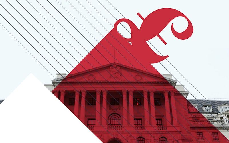 Bank of England and pound sign