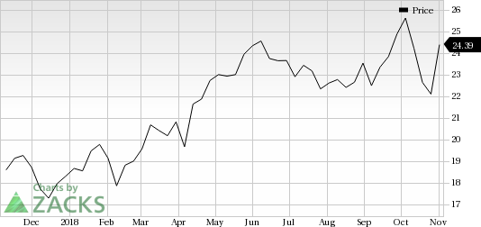 Vistra Energy (VST) saw a big move last session, as its shares jumped nearly 6% on the day, amid huge volumes.