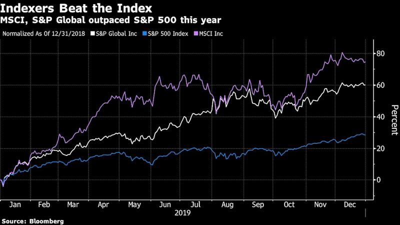 Indexing Was Huge in 2019 But the Real Money Was in Index Stocks
