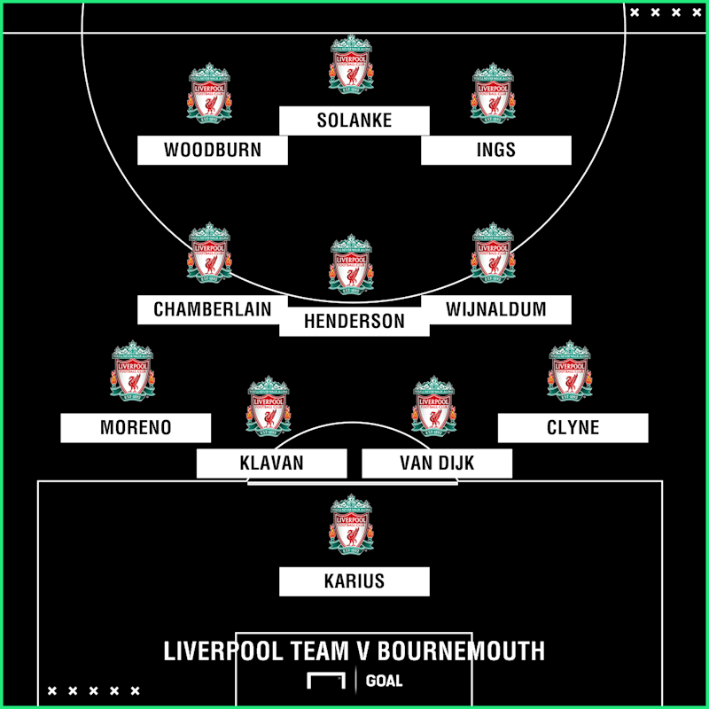 Liverpool likely XI