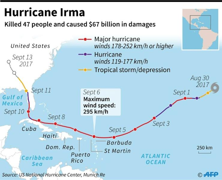Map showing the path of Hurricanes Irma in 2017 which killed 47 people and caused $67 billion of damage