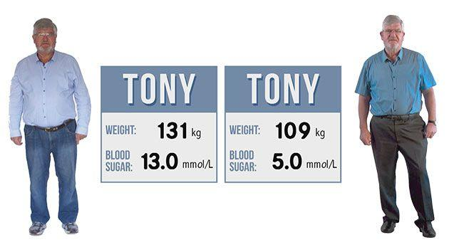 Tony proved you can reverse type two diabetes - even with a few cheat days!