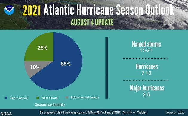 The 2021 Atlantic hurricane season is expected to be above average with 15 to 21 named storms expected, three to five of which could become major hurricanes. (Photo: noaa.gov)