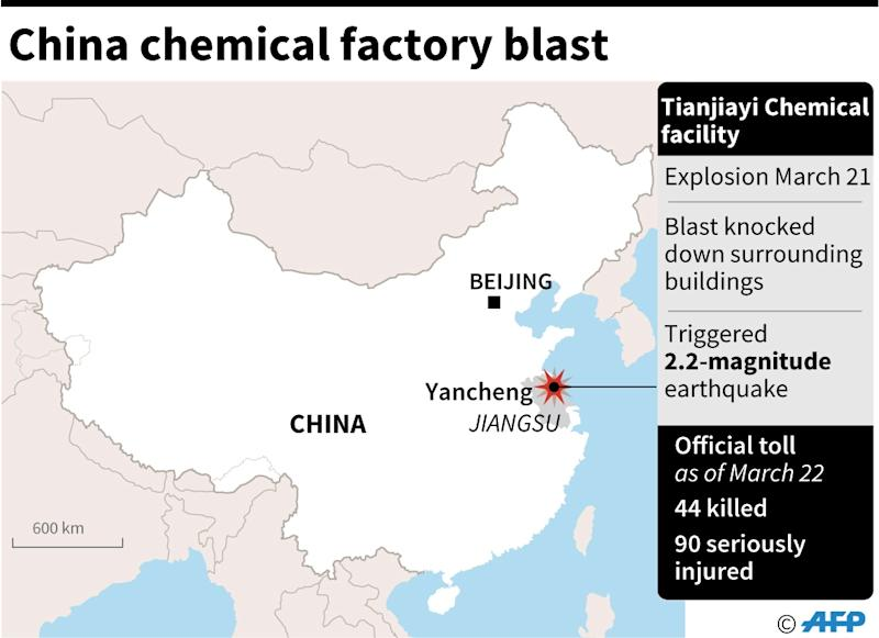 Explosion at Tianjiayi Chemical facility (AFP Photo/)